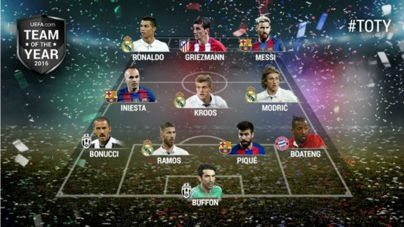 El once ideal del año 2016 para la web Uefa.com